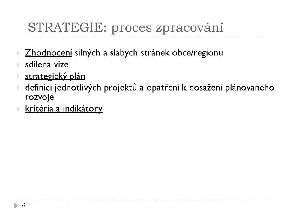 STRATEGIE: proces zpracování 6  Zhodnocení silných a slabých stránek obce/regionu  sdílená vize  strategický plán  definici jednotlivých projektů