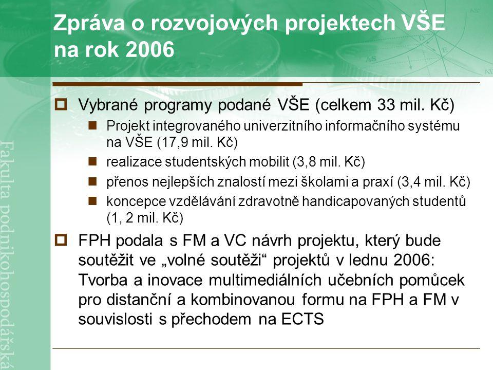 Zpráva o rozvojových projektech VŠE na rok 2006  Vybrané programy podané VŠE (celkem 33 mil.