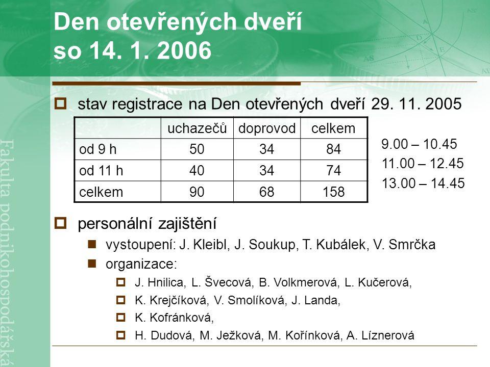 Den otevřených dveří so 14.1. 2006  stav registrace na Den otevřených dveří 29.