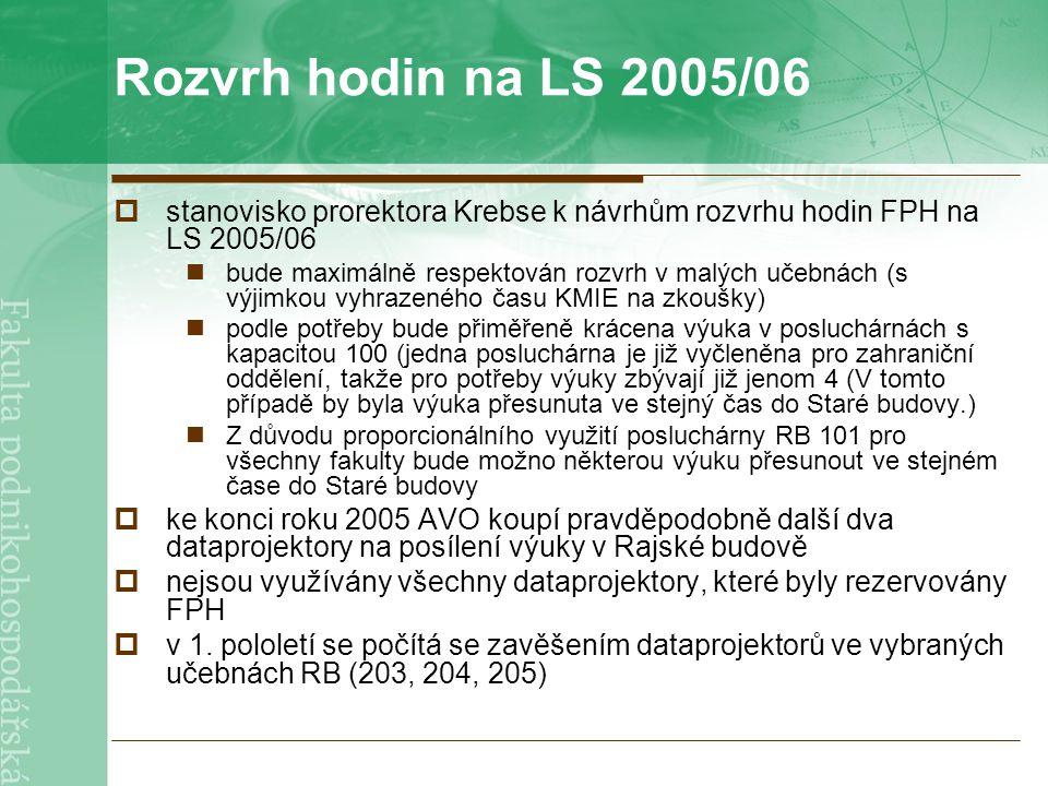 Rozvrh hodin na LS 2005/06  stanovisko prorektora Krebse k návrhům rozvrhu hodin FPH na LS 2005/06 bude maximálně respektován rozvrh v malých učebnách (s výjimkou vyhrazeného času KMIE na zkoušky) podle potřeby bude přiměřeně krácena výuka v posluchárnách s kapacitou 100 (jedna posluchárna je již vyčleněna pro zahraniční oddělení, takže pro potřeby výuky zbývají již jenom 4 (V tomto případě by byla výuka přesunuta ve stejný čas do Staré budovy.) Z důvodu proporcionálního využití posluchárny RB 101 pro všechny fakulty bude možno některou výuku přesunout ve stejném čase do Staré budovy  ke konci roku 2005 AVO koupí pravděpodobně další dva dataprojektory na posílení výuky v Rajské budově  nejsou využívány všechny dataprojektory, které byly rezervovány FPH  v 1.