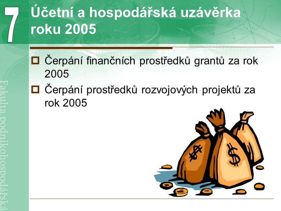 Účetní a hospodářská uzávěrka roku 2005  Čerpání finančních prostředků grantů za rok 2005  Čerpání prostředků rozvojových projektů za rok 2005
