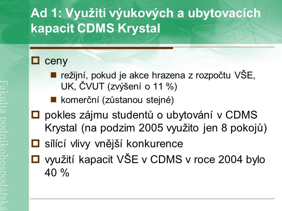 Ad 1: Využití výukových a ubytovacích kapacit CDMS Krystal  ceny režijní, pokud je akce hrazena z rozpočtu VŠE, UK, ČVUT (zvýšení o 11 %) komerční (zůstanou stejné)  pokles zájmu studentů o ubytování v CDMS Krystal (na podzim 2005 využito jen 8 pokojů)  sílící vlivy vnější konkurence  využití kapacit VŠE v CDMS v roce 2004 bylo 40 %