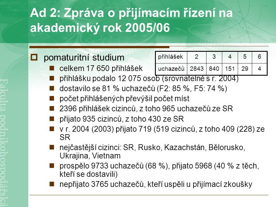 Ad 2: Zpráva o přijímacím řízení na akademický rok 2005/06  pomaturitní studium celkem 17 650 přihlášek přihlášku podalo 12 075 osob (srovnatelné s r.