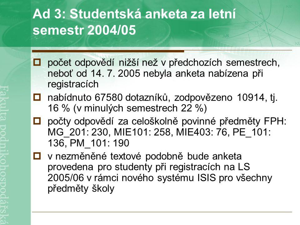 Ad 3: Studentská anketa za letní semestr 2004/05  počet odpovědí nižší než v předchozích semestrech, neboť od 14.