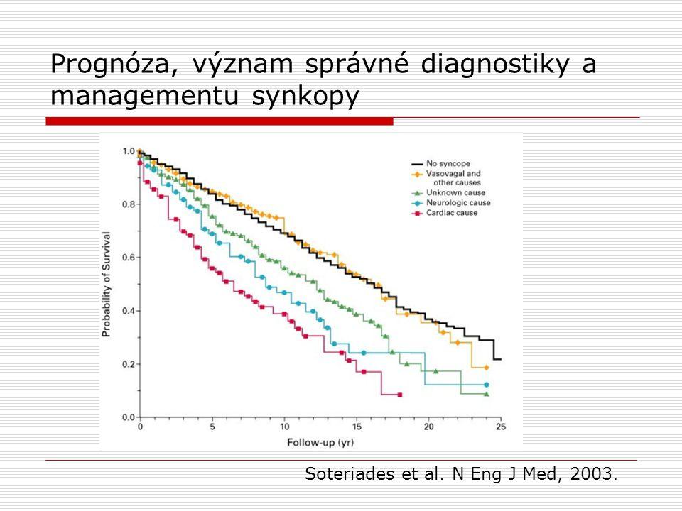 Prognóza, význam správné diagnostiky a managementu synkopy Soteriades et al. N Eng J Med, 2003.