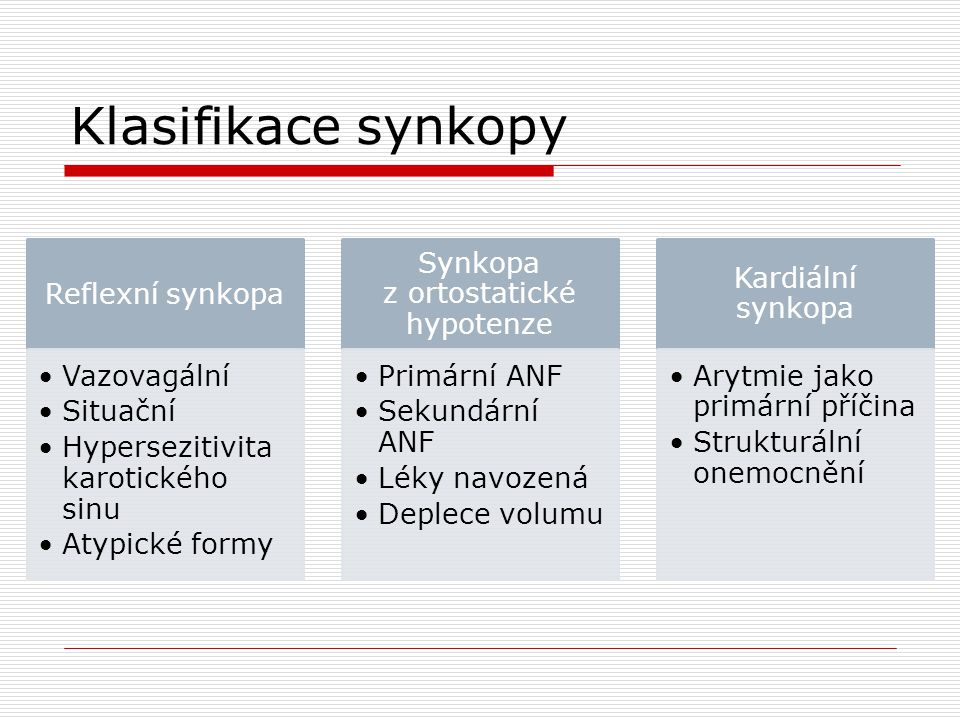 Klasifikace synkopy Reflexní synkopa Vazovagální Situační Hypersezitivita karotického sinu Atypické formy Synkopa z ortostatické hypotenze Primární AN