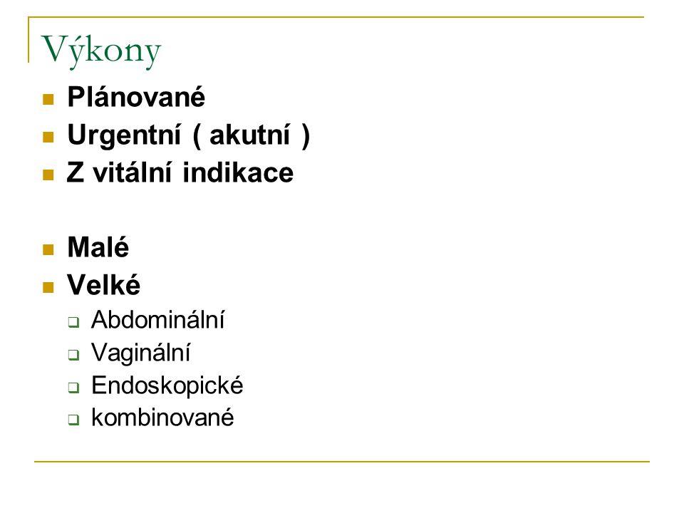 Výkony Plánované Urgentní ( akutní ) Z vitální indikace Malé Velké  Abdominální  Vaginální  Endoskopické  kombinované