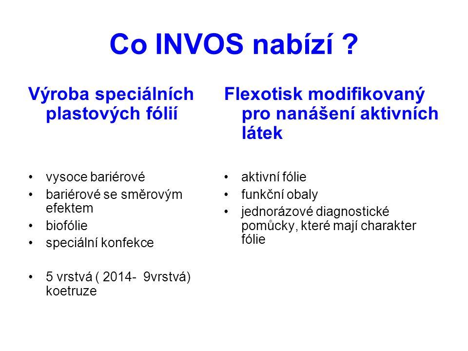 Co INVOS nabízí .