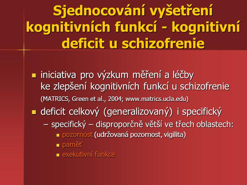 Sjednocování vyšetření kognitivních funkcí - kognitivní deficit u schizofrenie iniciativa pro výzkum měření a léčby ke zlepšení kognitivních funkcí u