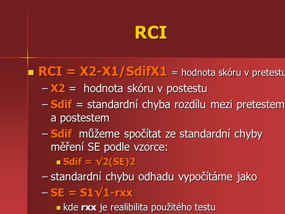 RCI RCI = X2-X1/SdifX1 = hodnota skóru v pretestu RCI = X2-X1/SdifX1 = hodnota skóru v pretestu –X2 = hodnota skóru v postestu –Sdif = standardní chyb