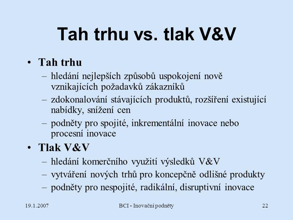 19.1.2007BCI - Inovační podněty22 Tah trhu vs. tlak V&V Tah trhu –hledání nejlepších způsobů uspokojení nově vznikajících požadavků zákazníků –zdokona