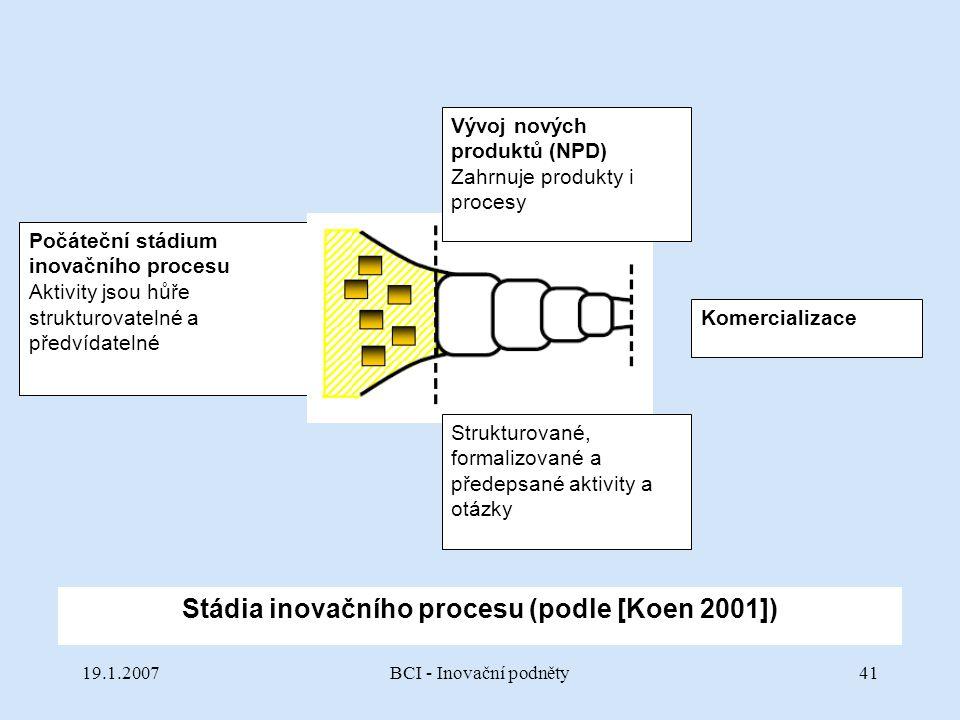 19.1.2007BCI - Inovační podněty41 Počáteční stádium inovačního procesu Aktivity jsou hůře strukturovatelné a předvídatelné Vývoj nových produktů (NPD)