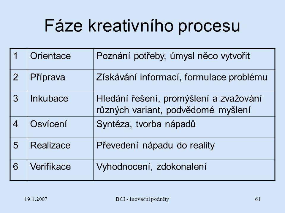 19.1.2007BCI - Inovační podněty61 Fáze kreativního procesu 1OrientacePoznání potřeby, úmysl něco vytvořit 2PřípravaZískávání informací, formulace prob