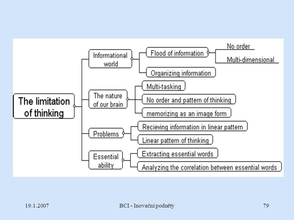 19.1.2007BCI - Inovační podněty79