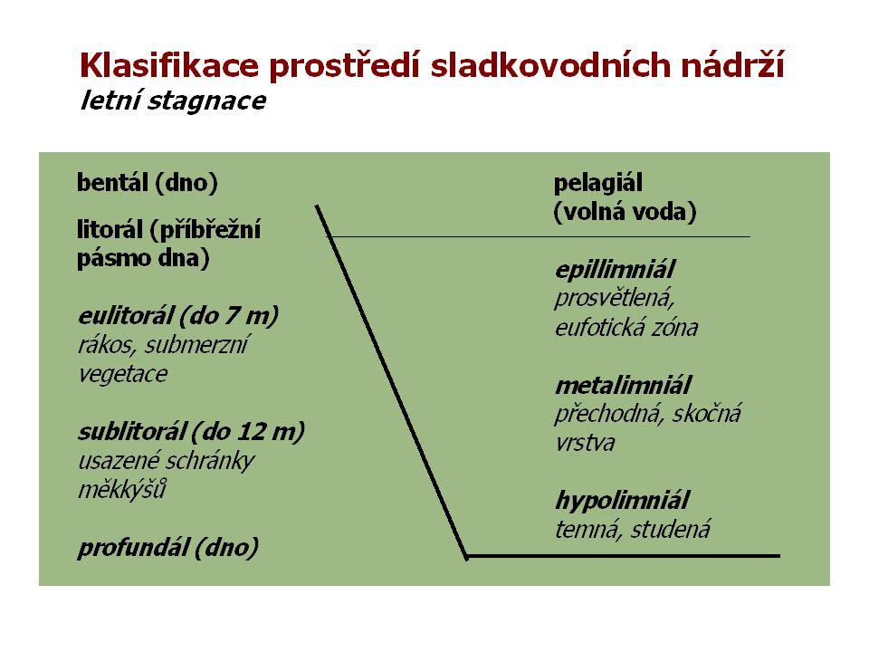 Bioindikace Ekologické indikátory – druhy, citlivé k určitému faktoru – signalizují jeho působení (úzká faktorová ekologická valence, malá pohyblivost, dobře zjistitelní) Bioindikátor - organismus se známými požadavky na prostředí.