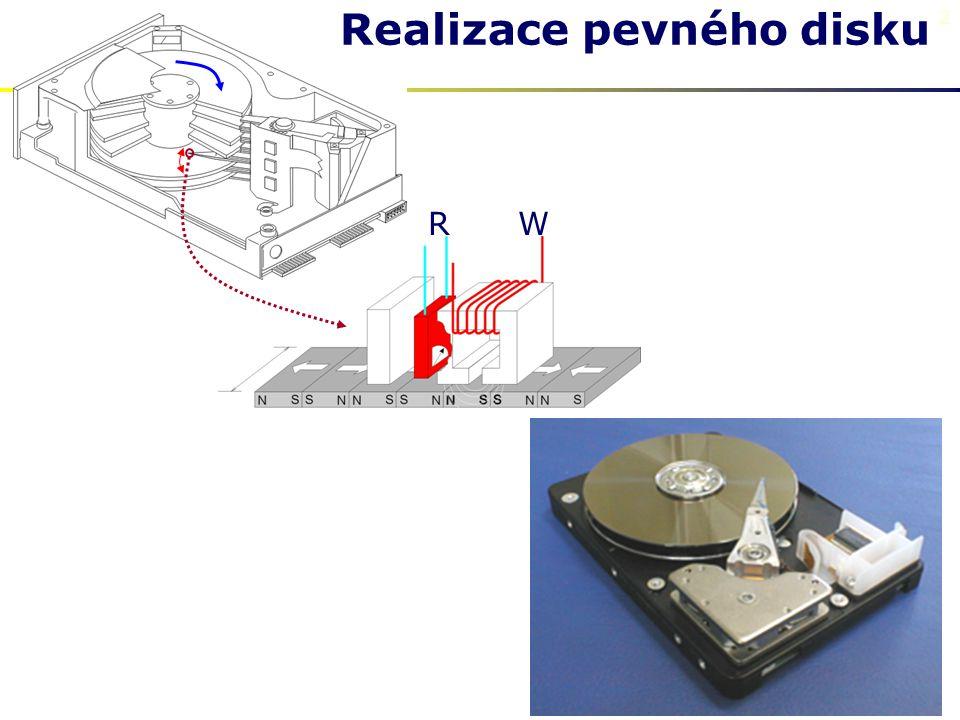 R W 2 Realizace pevného disku