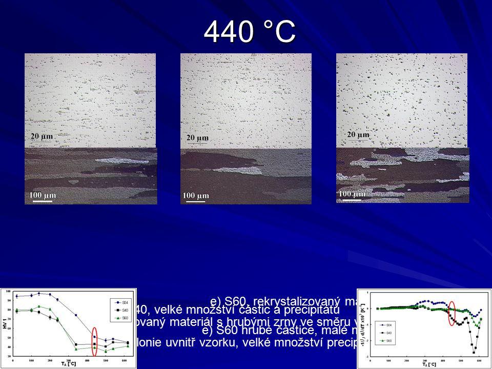 440 °C a) S04, eutektické kolonie uvnitř vzorku, velké množství precipitátů c) S40, velké množství částic a precipitátů e) S60 hrubé částice, malé mno