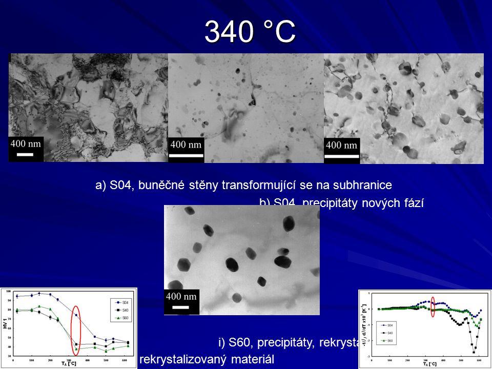 340 °C a) S04, buněčné stěny transformující se na subhranice b) S04, precipitáty nových fází f) S40, precipitáty, rekrystalizovaný materiál i) S60, pr