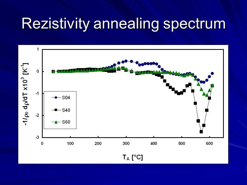 Rezistivity annealing spectrum