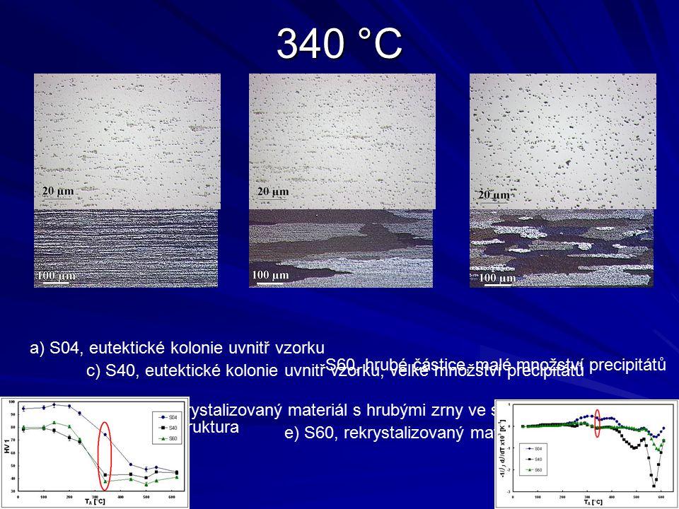 340 °C a) S04, eutektické kolonie uvnitř vzorku c) S40, eutektické kolonie uvnitř vzorku, velké množství precipitátů S60, hrubé částice, malé množství