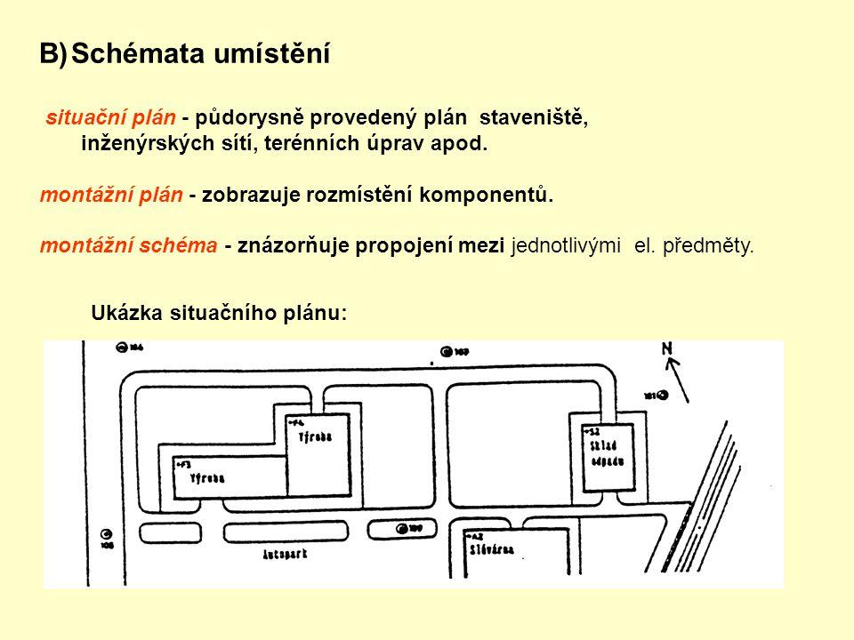 B)Schémata umístění situační plán - půdorysně provedený plán staveniště, inženýrských sítí, terénních úprav apod. montážní plán - zobrazuje rozmístění