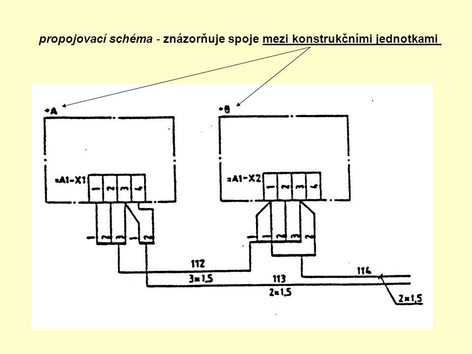 propojovací schéma - znázorňuje spoje mezi konstrukčními jednotkami