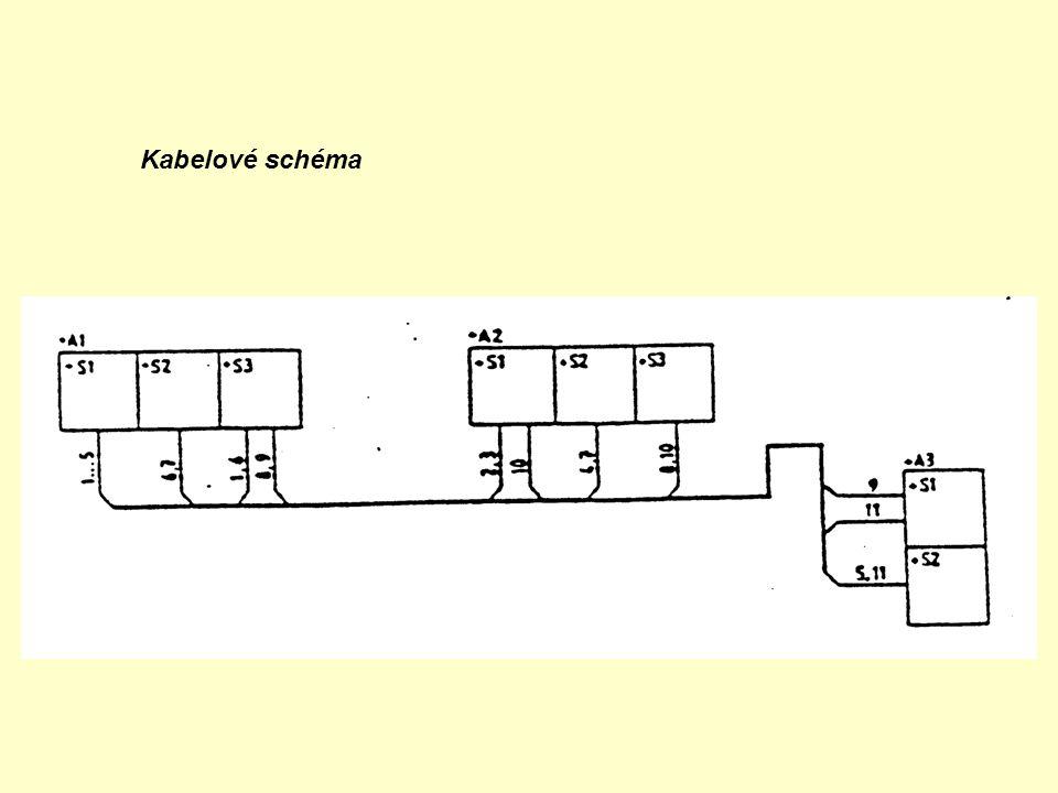 Kabelové schéma