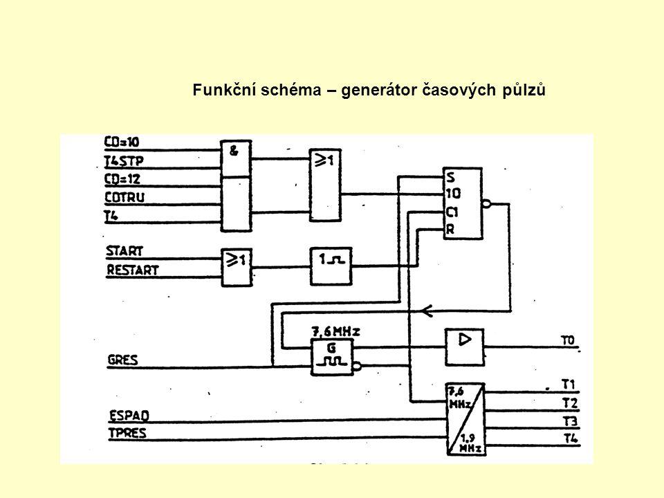 Funkční schéma – generátor časových půlzů