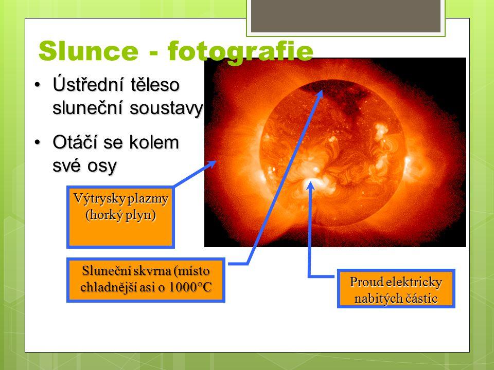 Slunce - fotografie Ústřední těleso sluneční soustavyÚstřední těleso sluneční soustavy Otáčí se kolem své osyOtáčí se kolem své osy Výtrysky plazmy (horký plyn) Proud elektricky nabitých částic Sluneční skvrna (místo chladnější asi o 1000°C