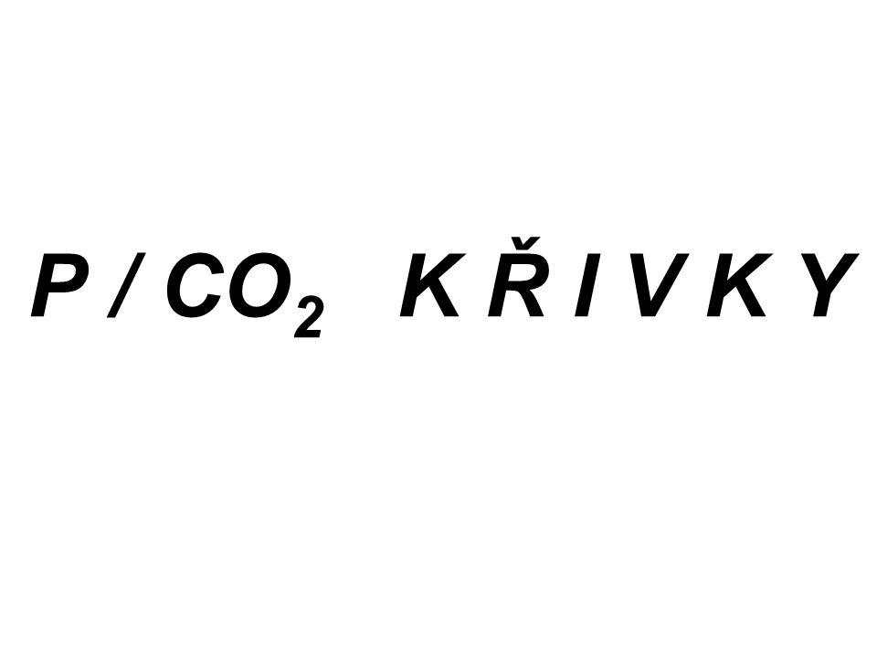 P / CO 2 K Ř I V K Y