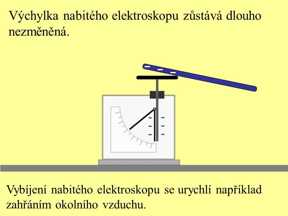 Výchylka nabitého elektroskopu zůstává dlouho nezměněná. ------ ------ Vybíjení nabitého elektroskopu se urychlí například zahřáním okolního vzduchu.