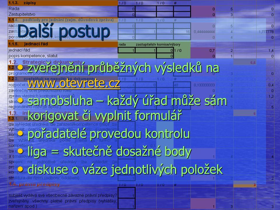 zveřejnění průběžných výsledků na www.otevrete.cz zveřejnění průběžných výsledků na www.otevrete.cz www.otevrete.cz samobsluha – každý úřad může sám k