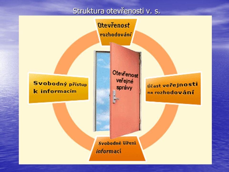 Struktura otevřenosti v. s.