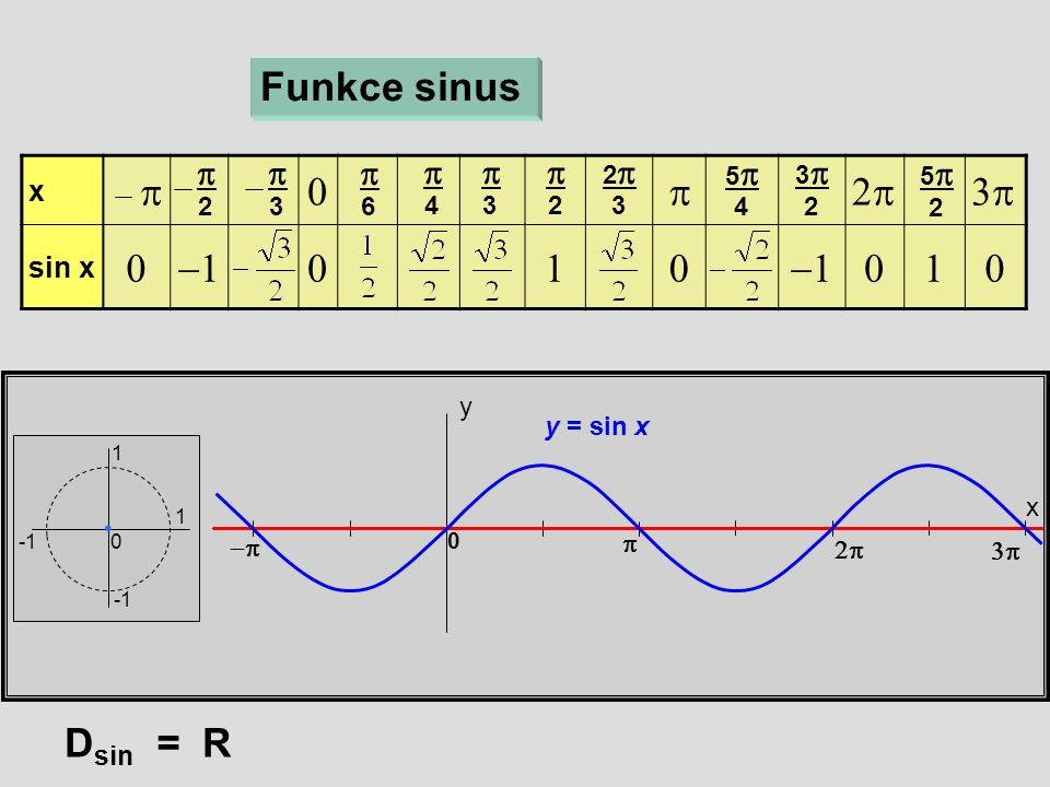 x  sin x   x y Funkce sinus 1 1 0  6  4  3  2 22 3 55 4 33 2 55 2    0  3  2  y = sin x D sin = R