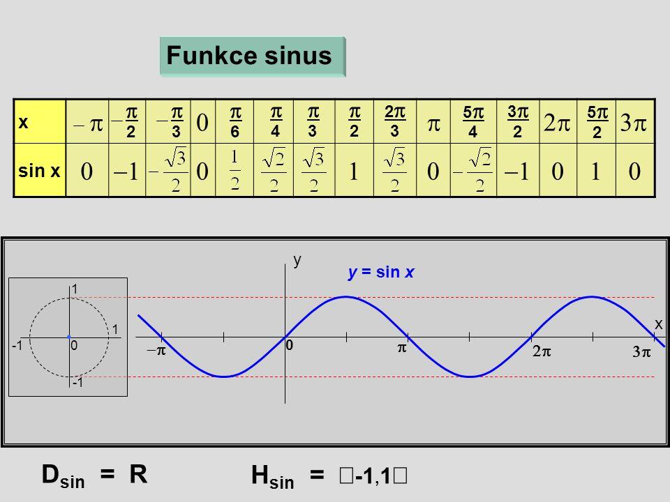 x  sin x   x y Funkce sinus 1 1 0  6  4  3  2 22 3 55 4 33 2 55 2    0  3  2  y = sin x D sin = R H sin =  -1, 1 