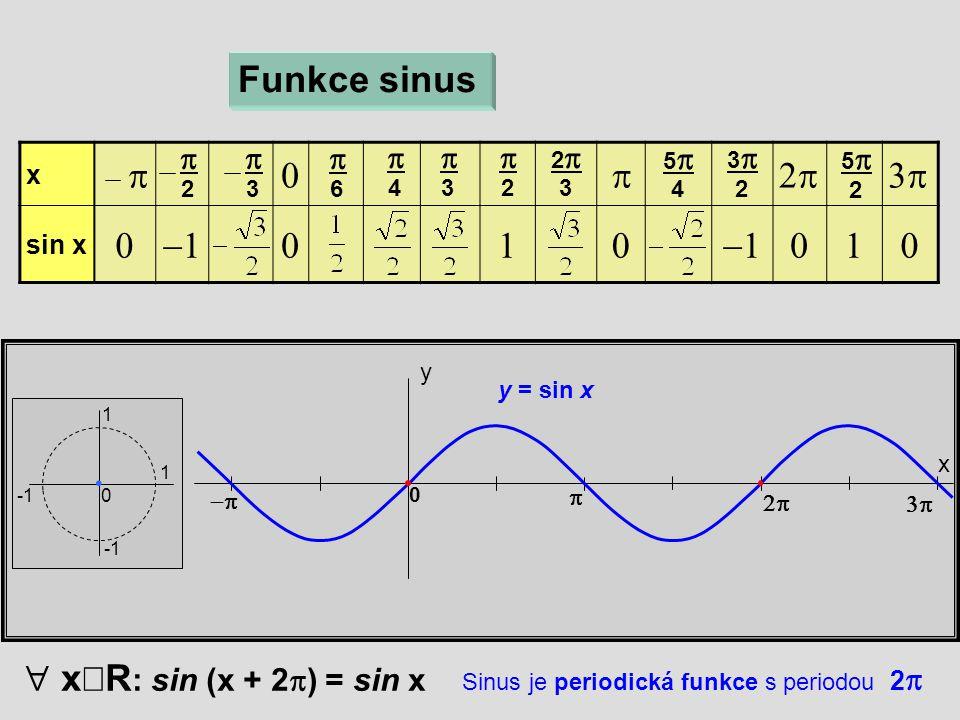 x  sin x   x y Funkce sinus 1 1 0  6  4  3  2 22 3 55 4 33 2 55 2    0  3  2  y = sin x  x  R : sin (x + 2  ) = sin x Sinus je periodická funkce s periodou 2 