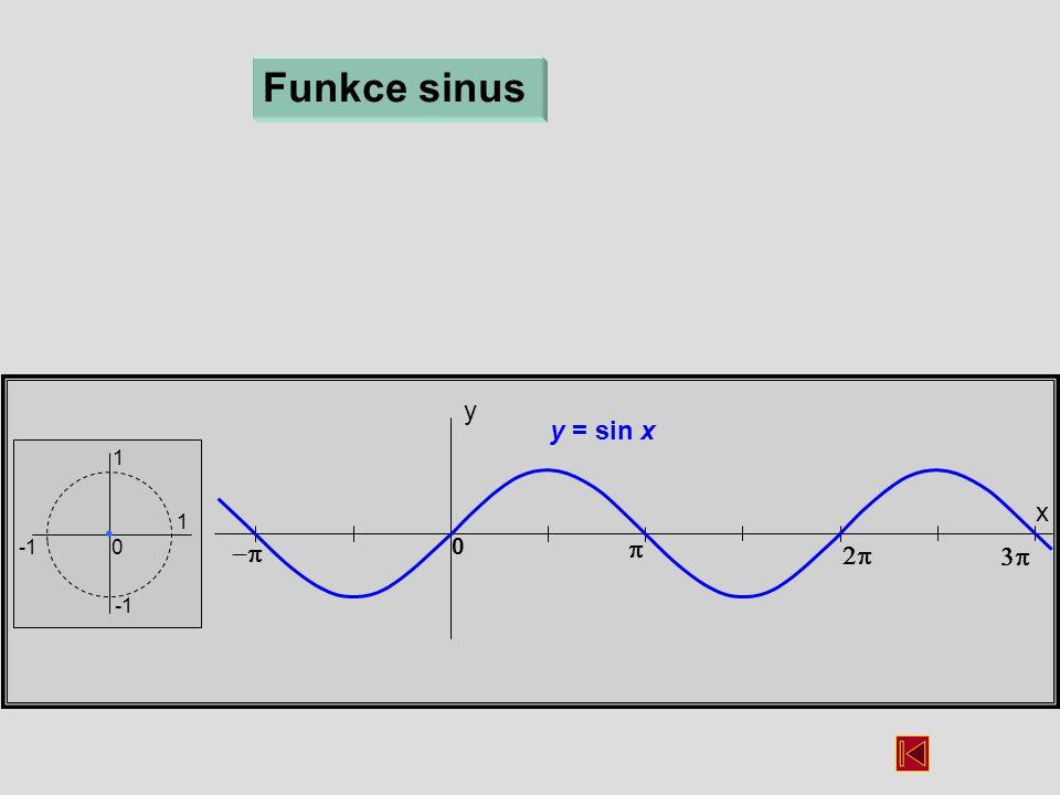 x y Funkce sinus 1 1 0    0  y = sin x