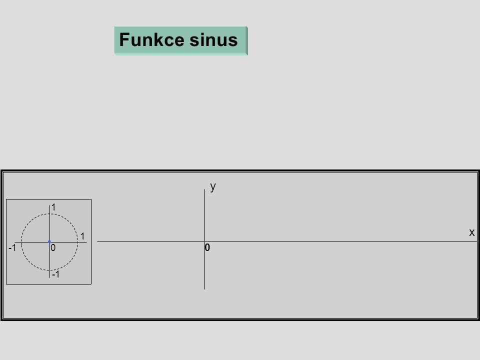 x y Funkce sinus 1 1 0 0