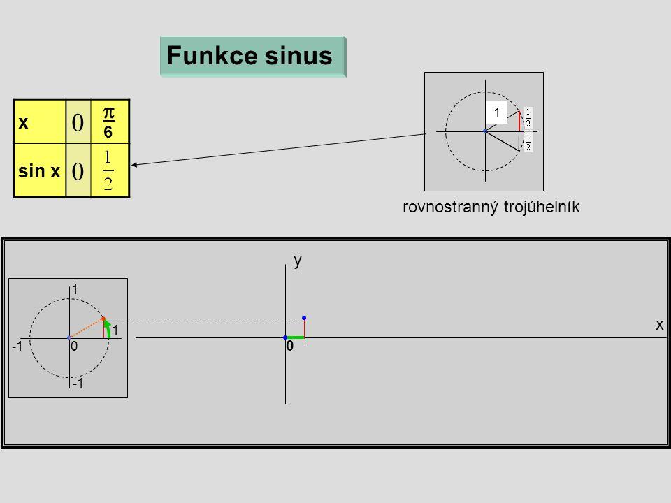 rovnostranný trojúhelník x y Funkce sinus 1 1 0 x  sin x   6 0 1