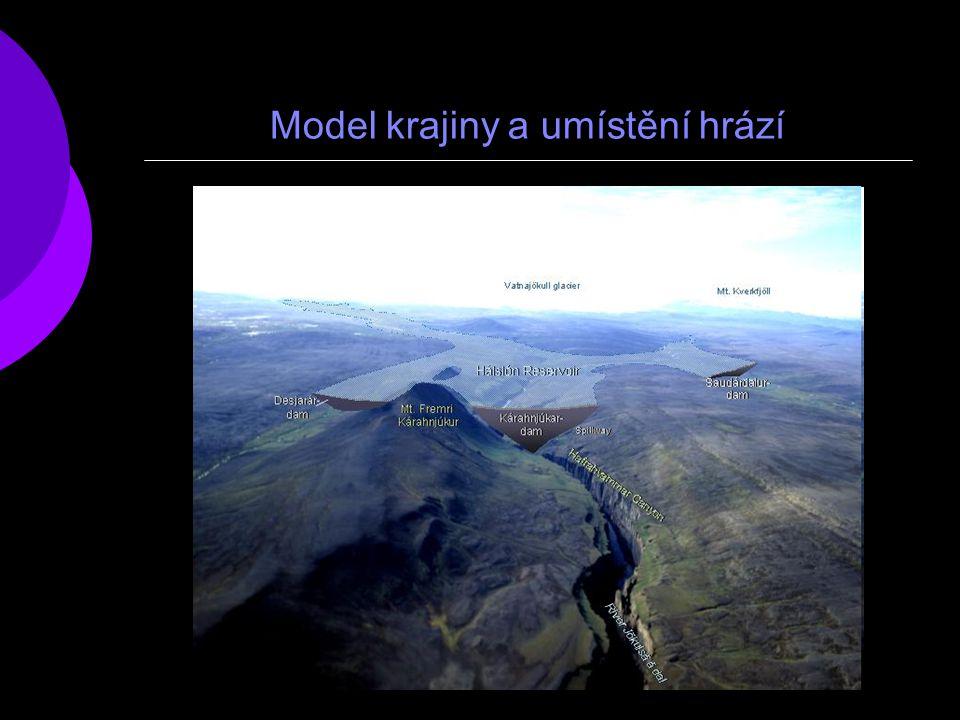 Model krajiny a umístění hrází