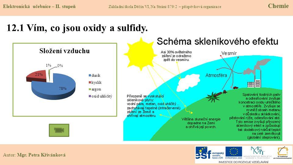12.1 Vím, co jsou oxidy a sulfidy.Elektronická učebnice – II.