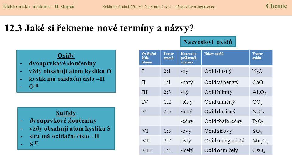 12.3 Jaké si řekneme nové termíny a názvy.Elektronická učebnice - II.