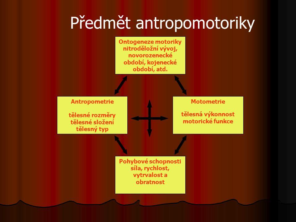 Antropometrie tělesné rozměry tělesné složení tělesný typ Motometrie tělesná výkonnost motorické funkce Pohybové schopnosti síla, rychlost, vytrvalost a obratnost Ontogeneze motoriky nitroděložní vývoj, novorozenecké období, kojenecké období, atd.