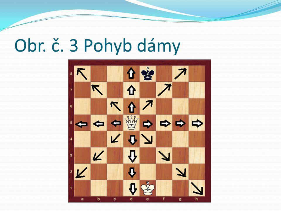 Pravidla chování pro figury Šachová partie nekončí vždy vítězstvím jednoho ze soupeřů Občas se vyskytují pozice, ve kterých přes veškerou snahu nelze dát mat Nejjednodušší příklad je situace, když na šachovnici zbudou pouze dva králové V takovém případě je partie nerozhodná a soupeřům nezbývá, než si navzájem stisknout ruce Komplikovaná pravidla Již víte, že v jednom tahu se smí pohnout jen jednou figurou Jednou v průběhu partie je dovoleno bílému i černému provést dvojitý tah: rochádu, současný tah krále a věží Rošáda není nic jiného než evakuace krále do zázemí Zakázána je v těchto případech: 1) Jestliže již alespoň jednou táhl král nebo věž, která by se na rochádě podílela 2) Stojí-li král v šachu 3) Po rochádě nesmí vzniknout poustavení, v němž by byl ohrožen král nebo věž Braní mimochodem ( en passant)