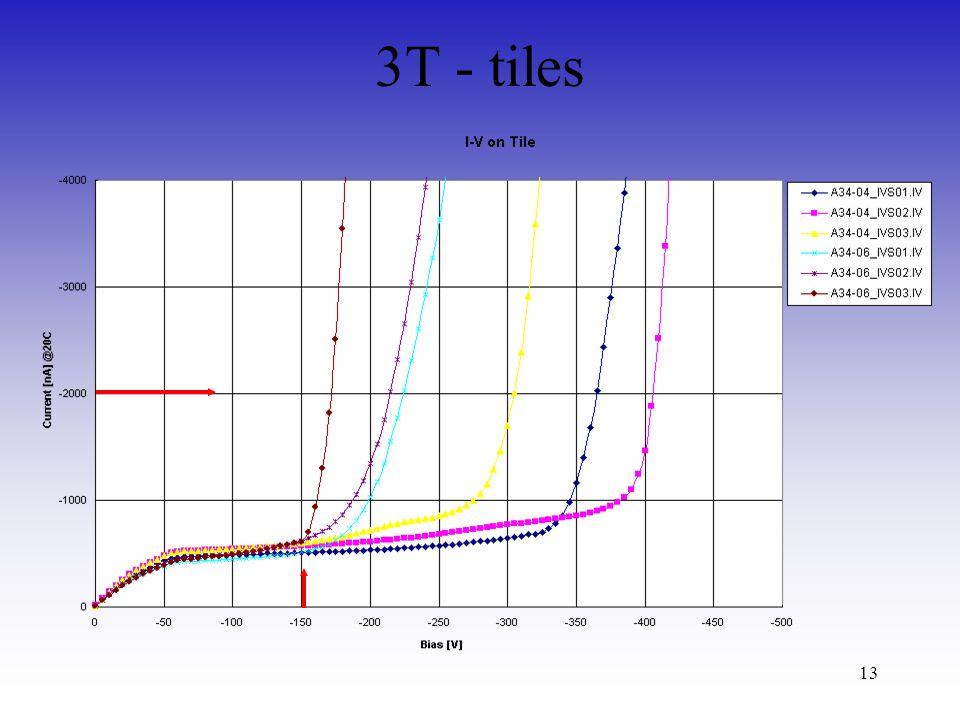 13 3T - tiles
