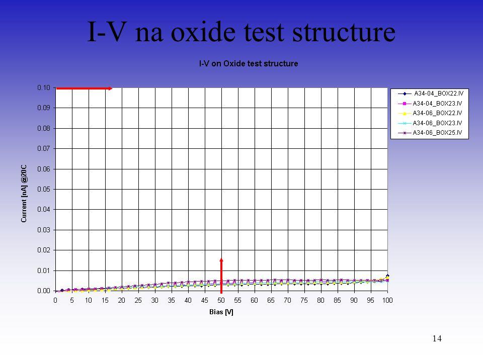14 I-V na oxide test structure