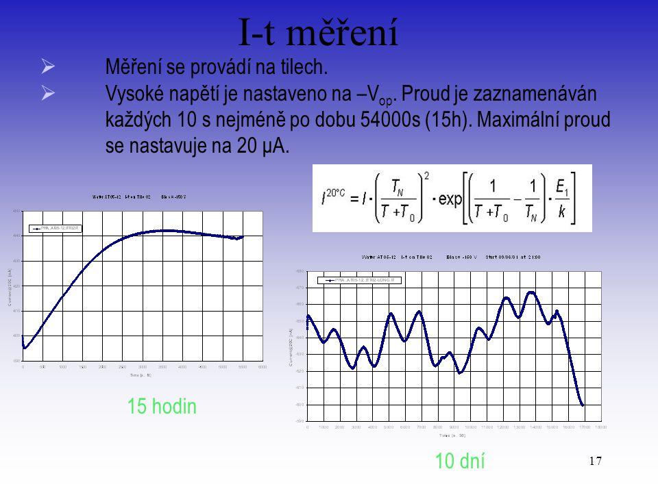 17 I-t měření  Měření se provádí na tilech.  Vysoké napětí je nastaveno na –V op.