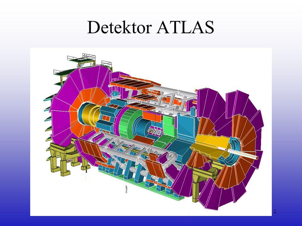 2 Detektor ATLAS