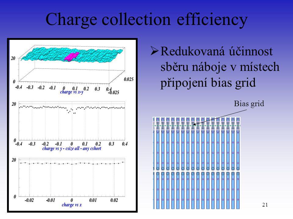 21 Charge collection efficiency  Redukovaná účinnost sběru náboje v místech připojení bias grid Bias grid