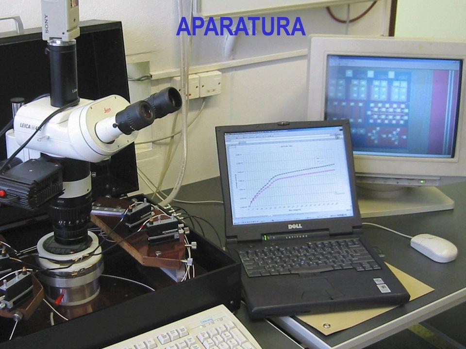 19 Princip měření na telescope bar beam Stripové detektory Pixelový detektor –Single chip  ~ 3  m Místo průletu částice Střed pixelu extrapolace